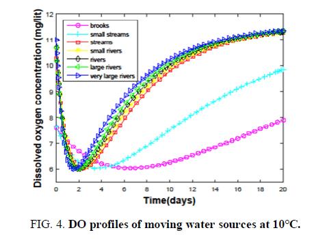 environmental-science-water