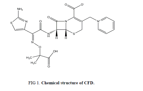 inorganic-chemistr-Chemical-structure