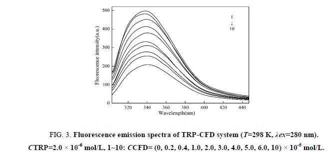 inorganic-chemistr-Fluorescence-emission