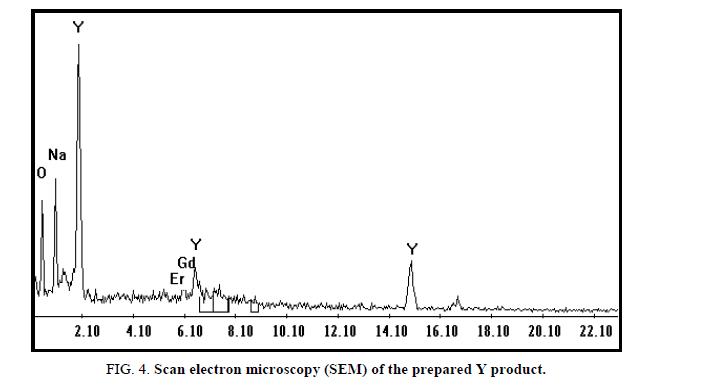 inorganic-chemistr-Scan-electron