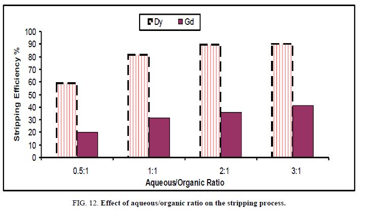 inorganic-chemistr-aqueous