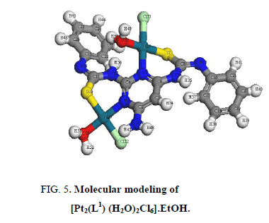 inorganic-chemistr-modeling-Molecular