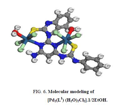 inorganic-chemistr-of-Molecular