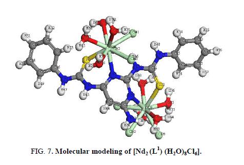 inorganic-chemistr-of-modeling