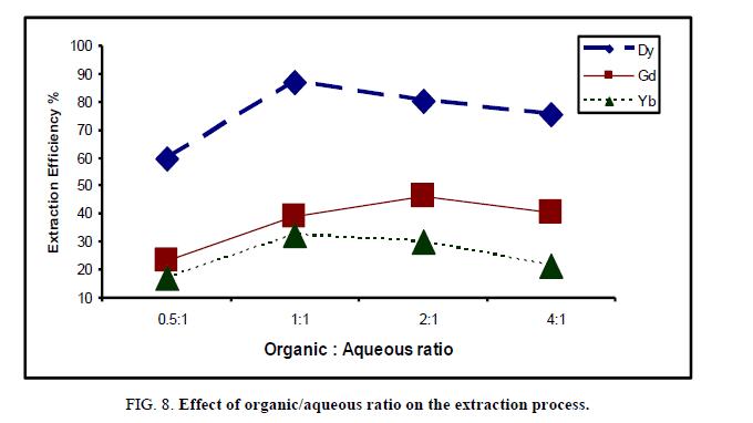 inorganic-chemistr-organic