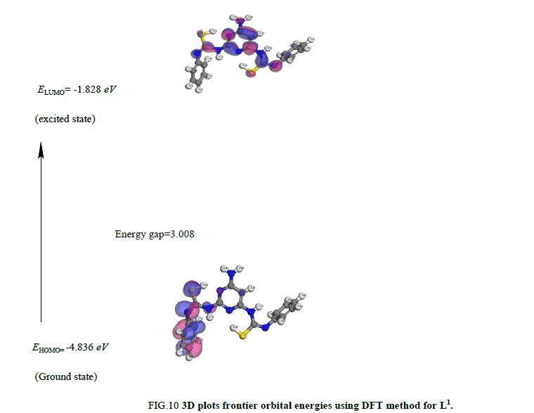 inorganic-chemistr-plots-frontier