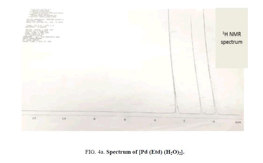 inorganic-chemistr-spectrum-etd