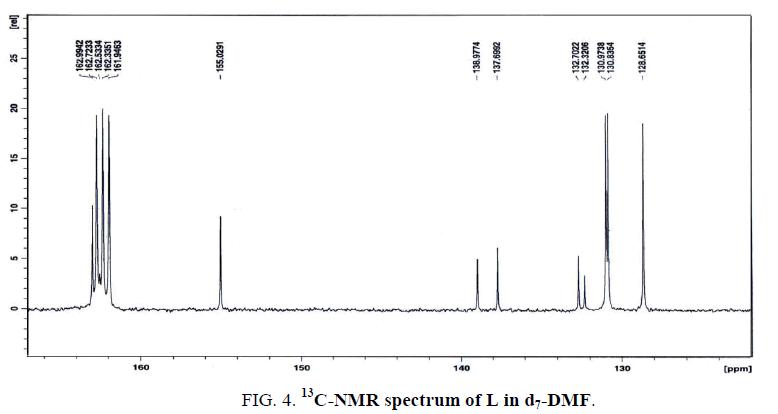 inorganic-chemistry-C-NMR-spectrum-L