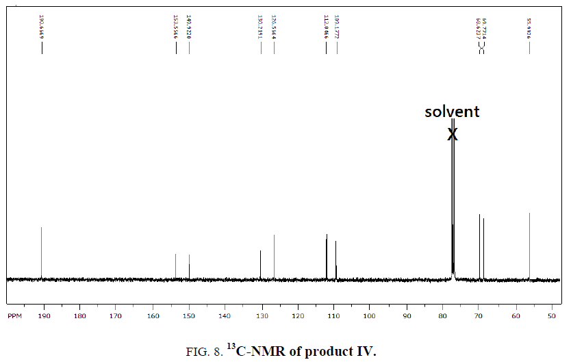 inorganic-chemistry-CNMR-product