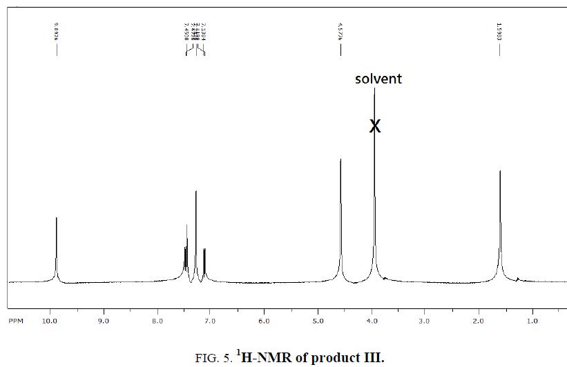 inorganic-chemistry-HNMR-product