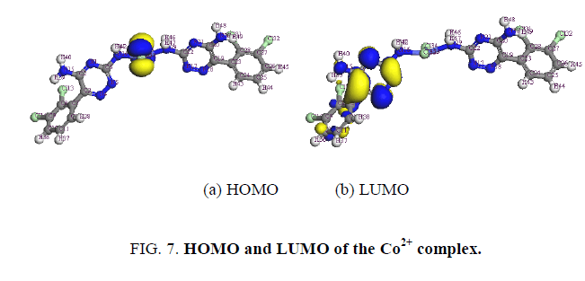 inorganic-chemistry-HOMO-and-LUMO