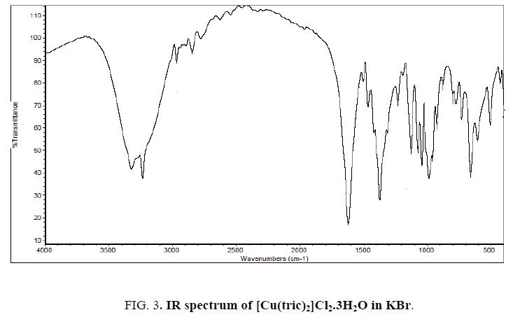 inorganic-chemistry-KBr