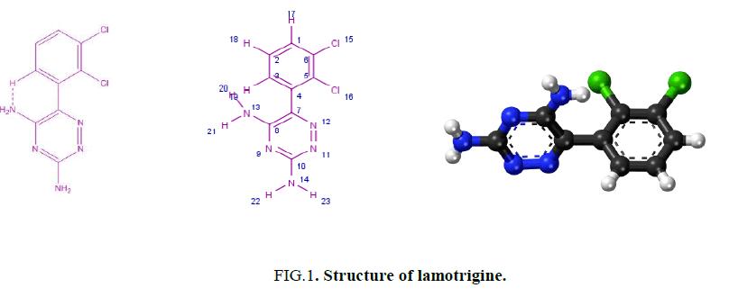 inorganic-chemistry-Structure-lamotrigine
