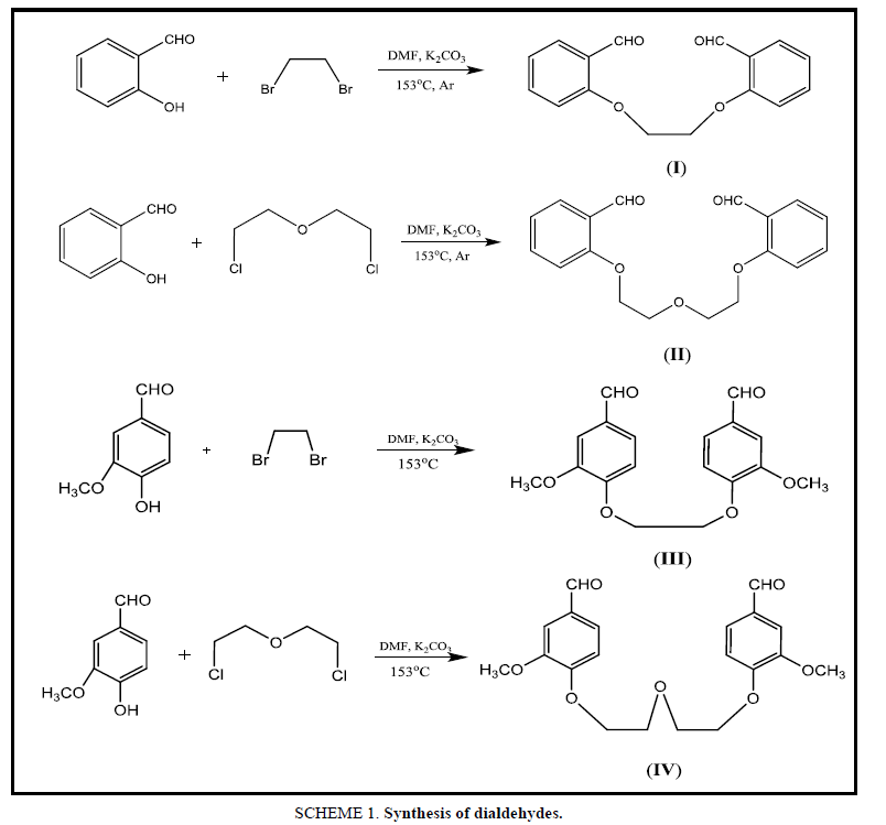 inorganic-chemistry-Synthesis-dialdehydes