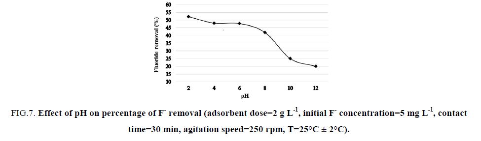 inorganic-chemistry-agitation