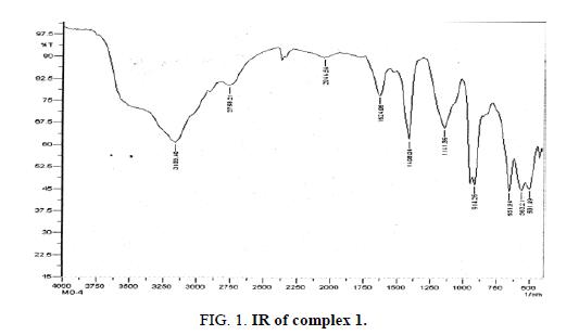 inorganic-chemistry-complex