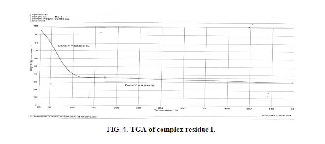 inorganic-chemistry-residue-complex