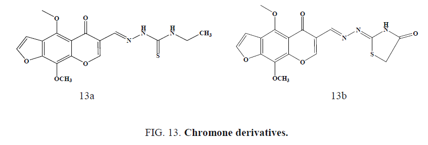 international-journal-chemical-sciences-Chromone-derivatives