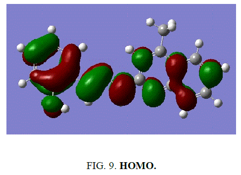 international-journal-chemical-sciences-HOMO