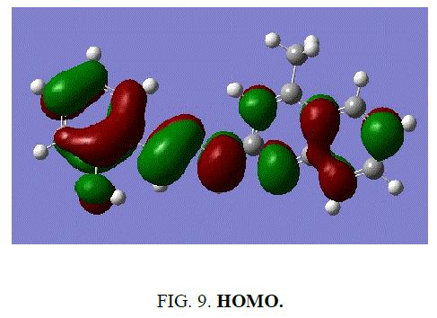 international-journal-chemical-sciences-HOMO