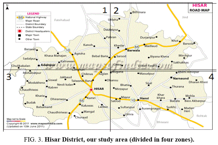 international-journal-chemical-sciences-Hisar-District