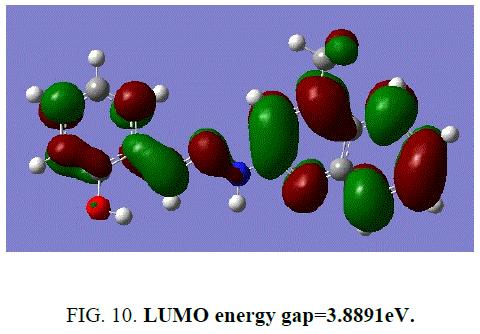 international-journal-chemical-sciences-LUMO