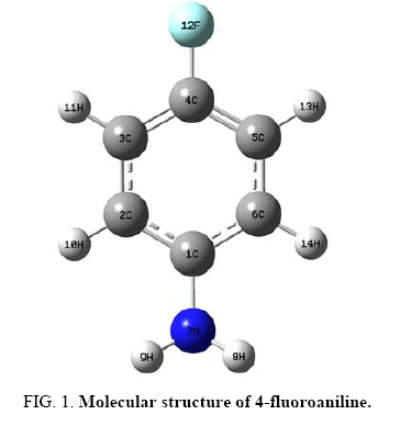 international-journal-chemical-sciences-Molecular-structure