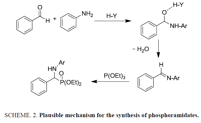 international-journal-chemical-sciences-Plausible-mechanism