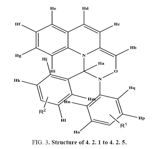 international-journal-chemical-sciences-Structure