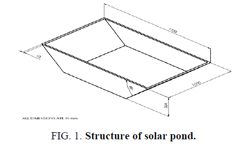 international-journal-chemical-sciences-Structure-solar