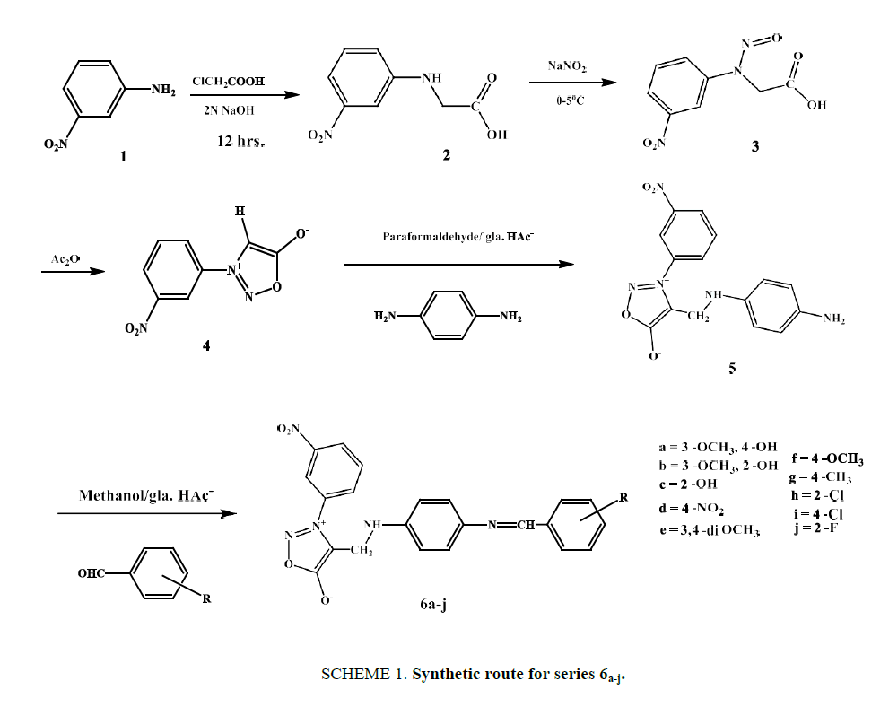 international-journal-chemical-sciences-Synthetic-route-series