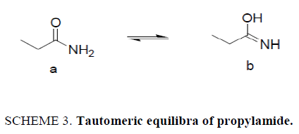 international-journal-chemical-sciences-Tautomeric-equilibria-propylamide