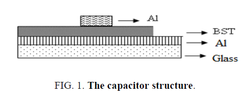 international-journal-chemical-sciences-capacitor-structure
