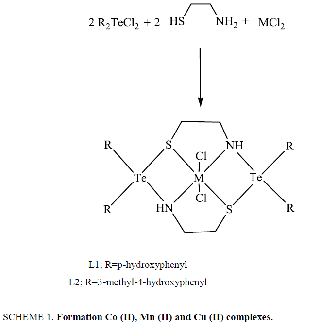 international-journal-chemical-sciences-complexes