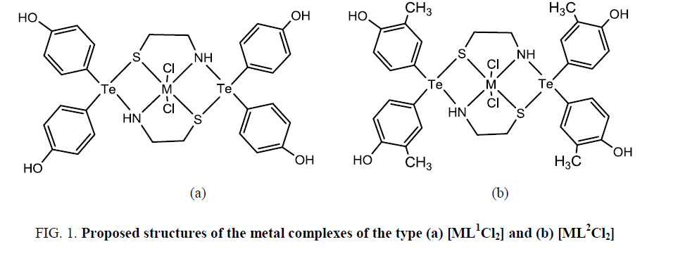 international-journal-chemical-sciences-metal-complexes