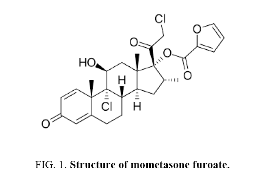 international-journal-chemical-sciences-mometasone-furoate