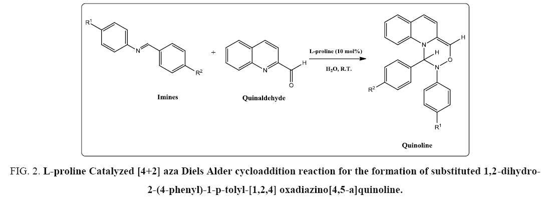 international-journal-chemical-sciences-proline-Catalyzed