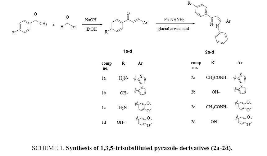 international-journal-chemical-sciences-pyrazole-derivatives