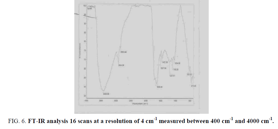 international-journal-chemical-sciences-scans-resolution