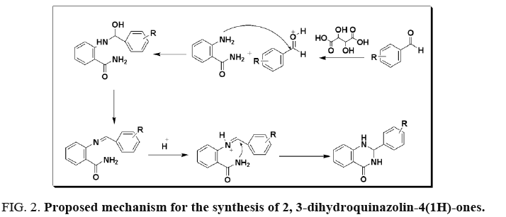 international-journal-chemical-sciences-synthesis-dihydroquinazolin