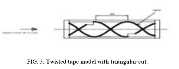 international-journal-chemical-sciences-triangular-cut
