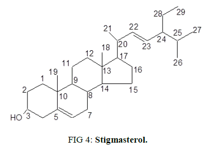 international-journal-of-chemical-sciences-Stigmasterol