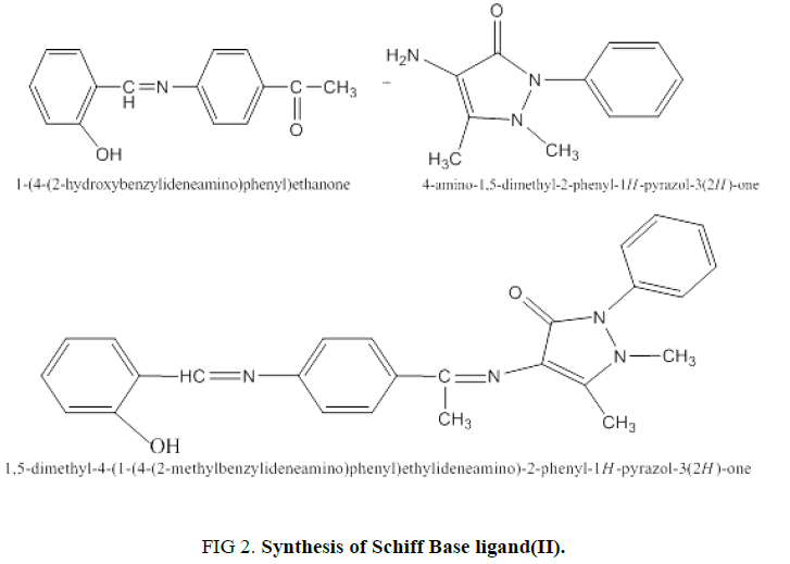 international-journal-of-chemical-sciences-Synthesis-Schiff-Base-ligand