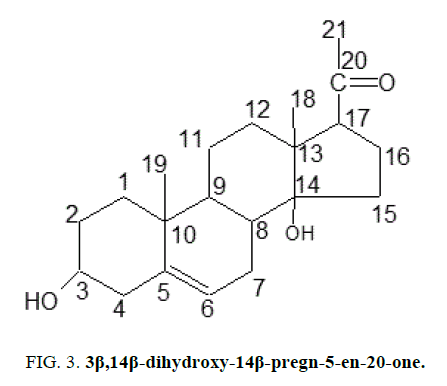 international-journal-of-chemical-sciences-dihydroxy