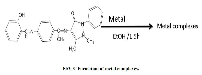 international-journal-of-chemical-sciences-metal-complexes