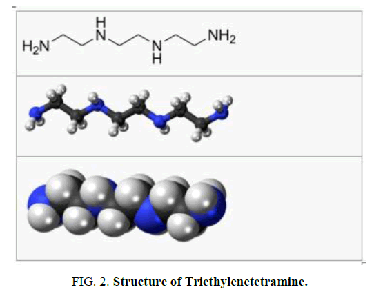 international-journal-of-chemical-sciences-triethylenetetramine