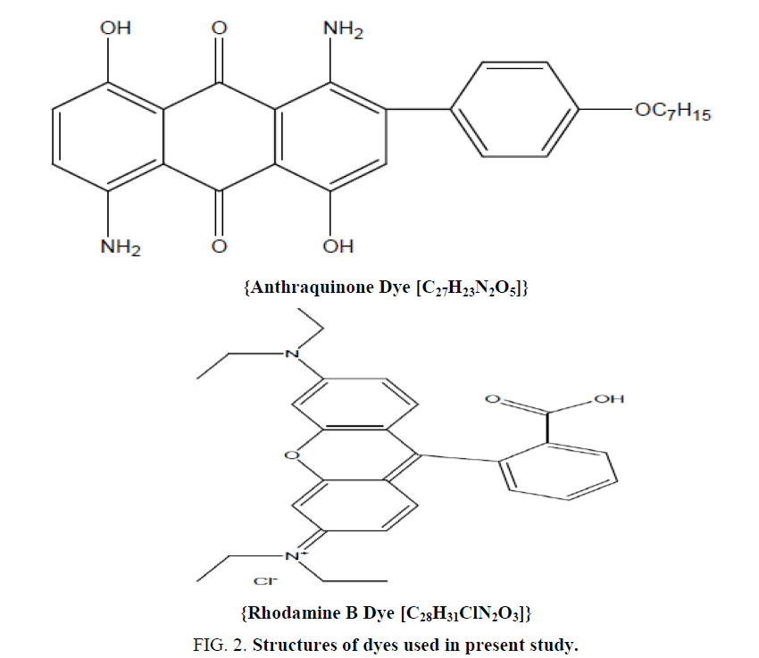 macromolecules-Structures-dyes