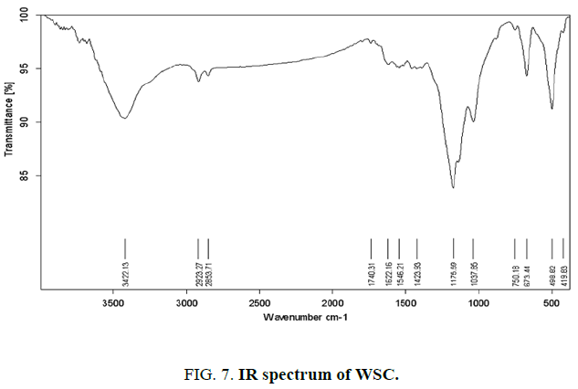 materials-science-spectrum
