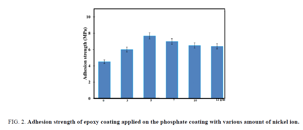 materials-science-strength-epoxy-coating