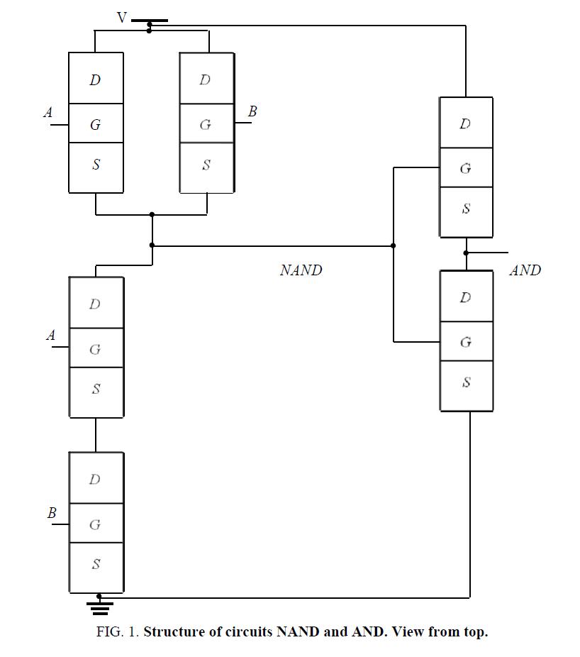nano-science-Structure-circuits